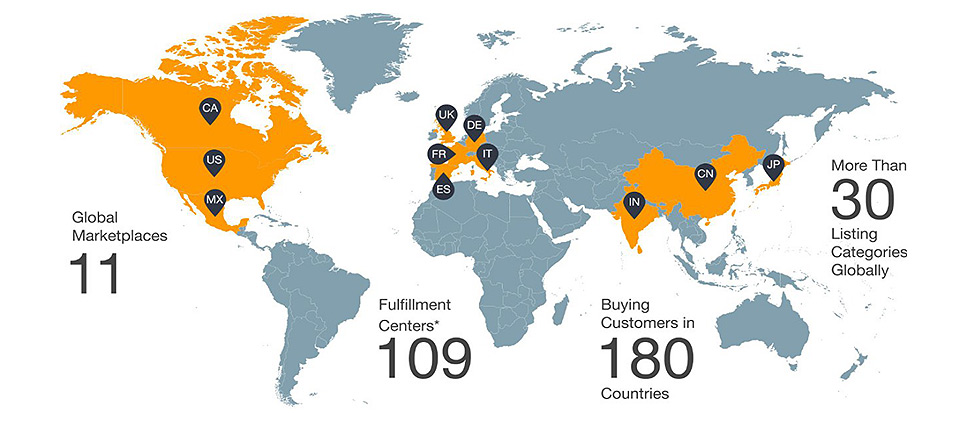 PGS Global Express-